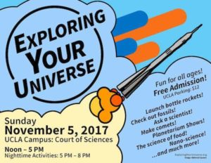 Exploring Your Universe 2017